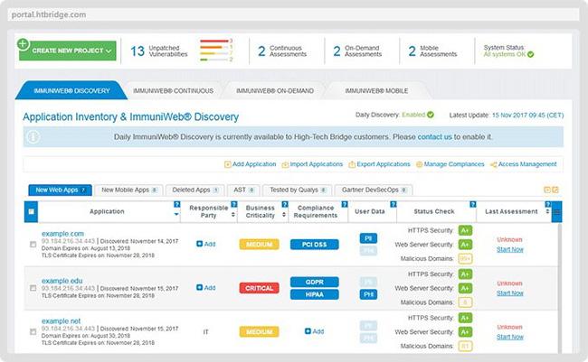ImmuniWeb Discovery