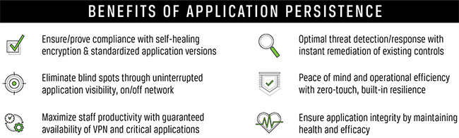 self-healing endpoint security