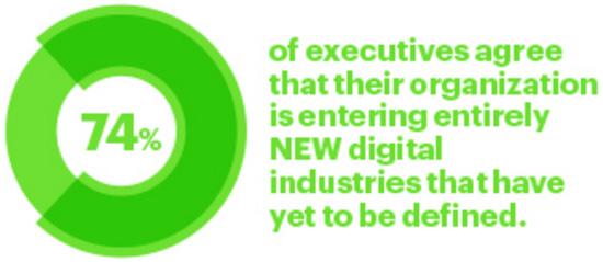 technology trends business success