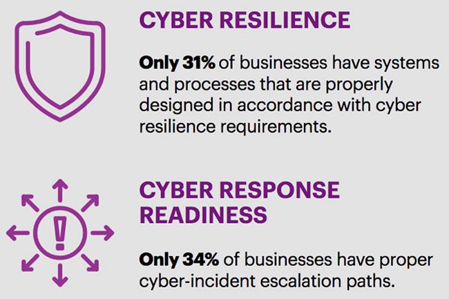 overconfidence risk attacks