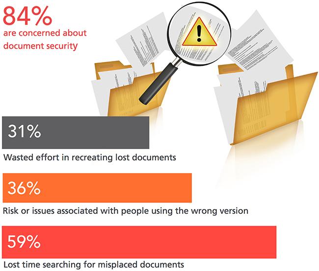 untraceable documents