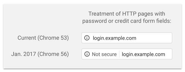 http non-secure
