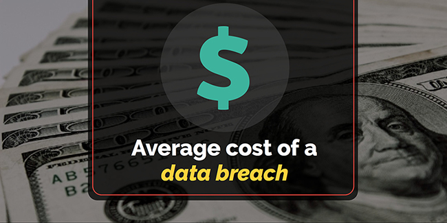 data breach cost