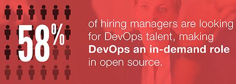 open source talent