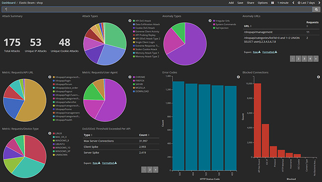 infosec products june 2017