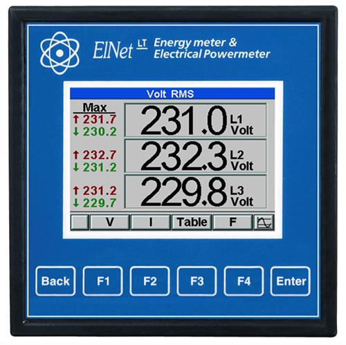 power meter flaws