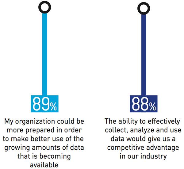 businesses overconfident cybersecurity