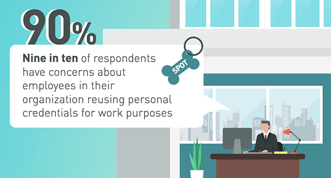 personal identities workplace