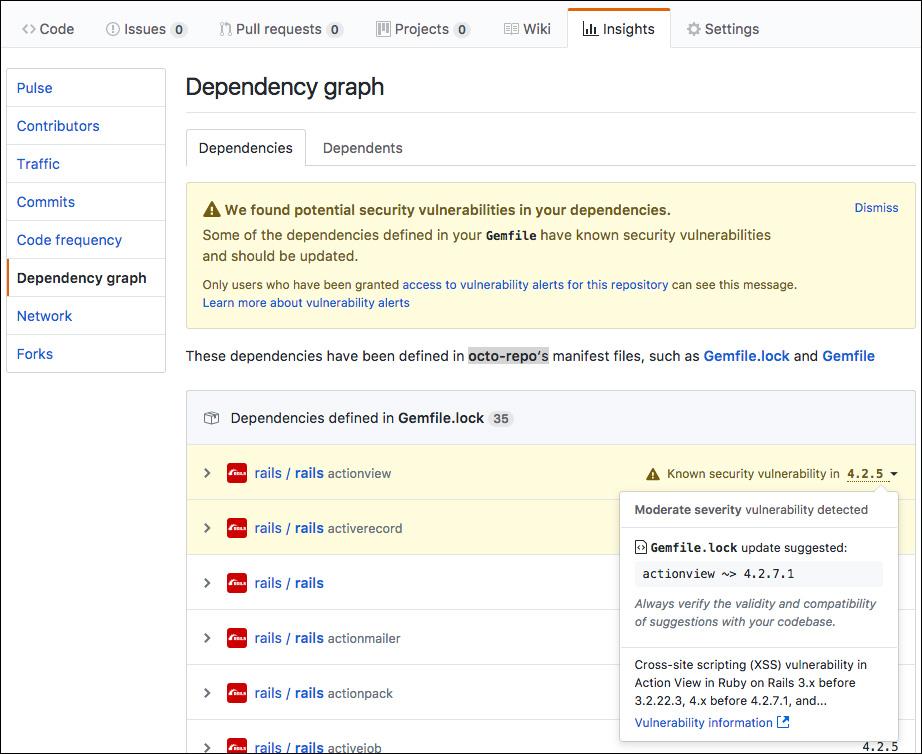 GitHub vulnerability security alerts