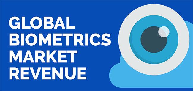 global biometrics market revenue