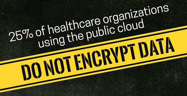 healthcare public cloud encryption
