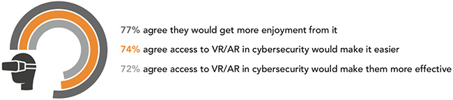 immersive technologies cybersecurity