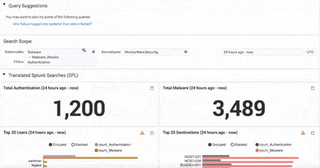 infosec products september 2017