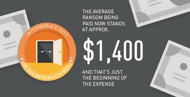 ransomware ransom