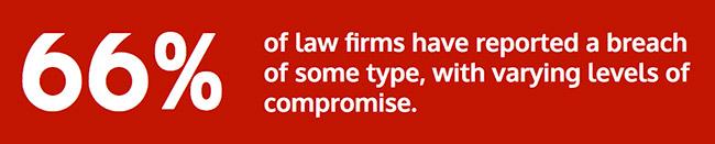 law firms data breach
