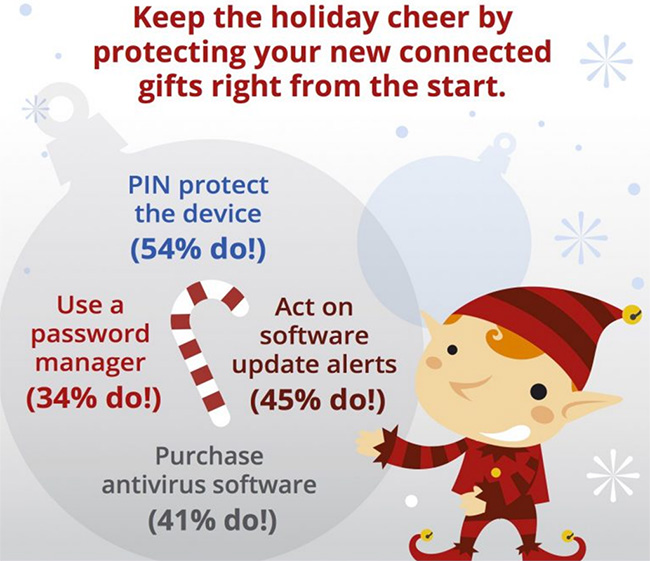 hackable holiday gifts
