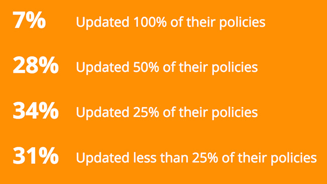 manage policies