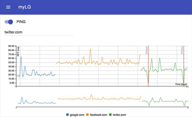 command line network diagnostic tool
