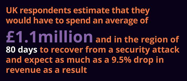 uk business spend data breach
