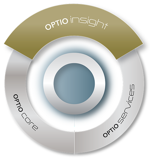 OptioInsight