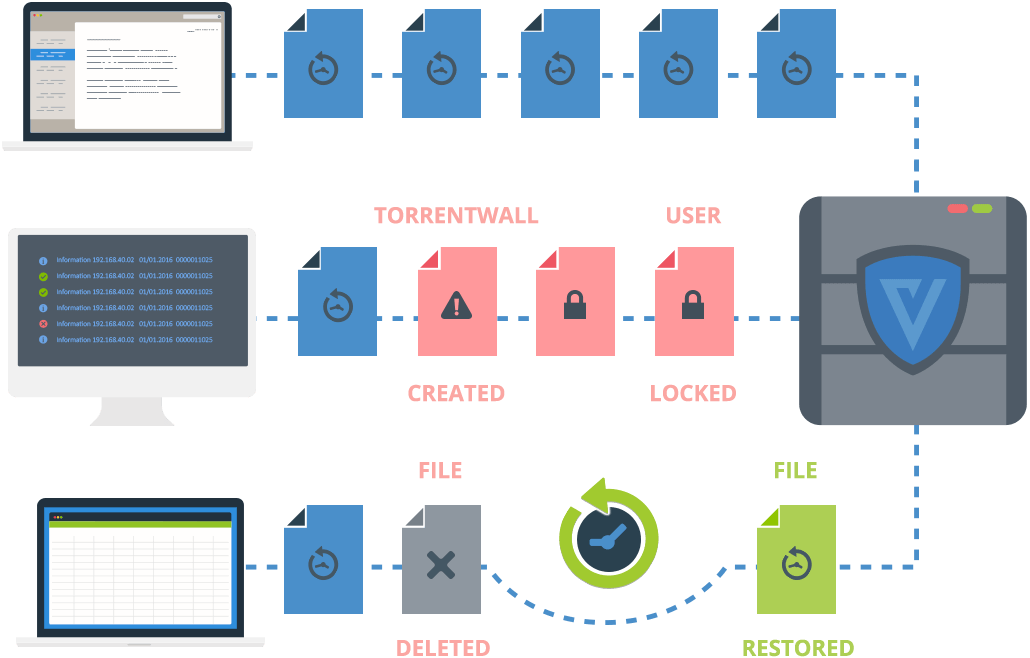 infosec products march 2017