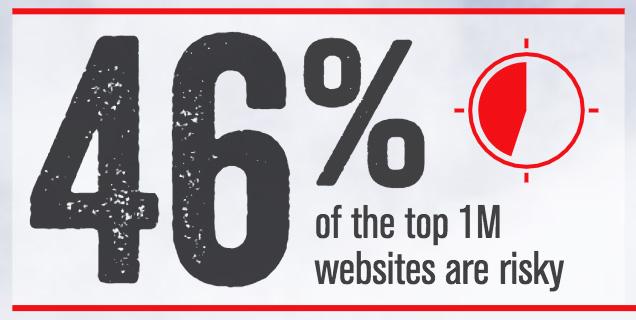 risky sites
