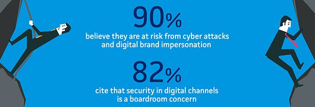 worrying digital security gap