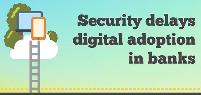 digital adoption