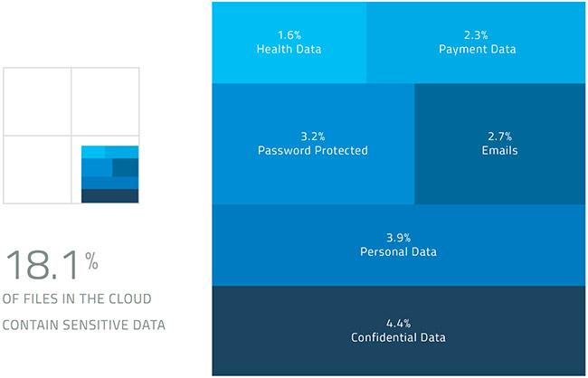 impact cloud adoption