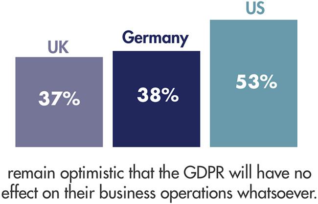 us businesses prepare GDPR