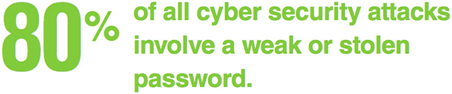 social network password security