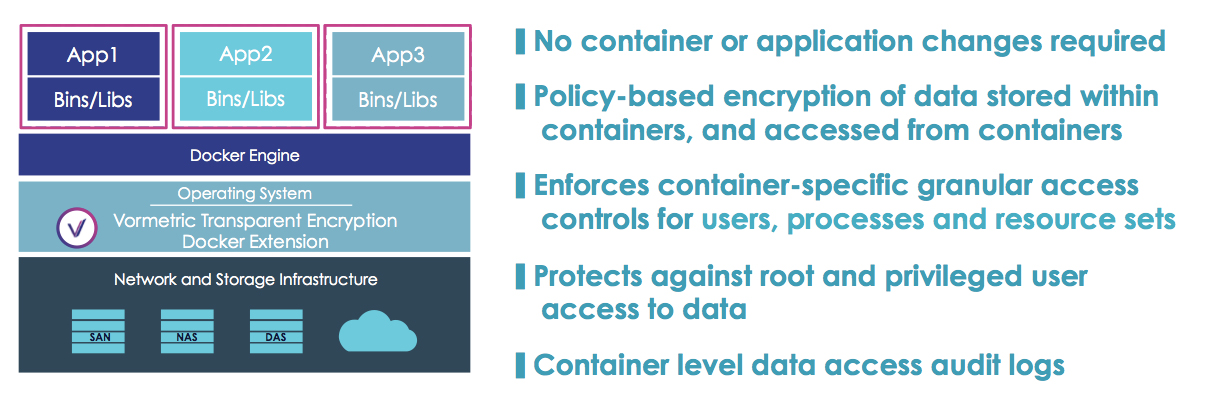Vormetric Data Security Platform