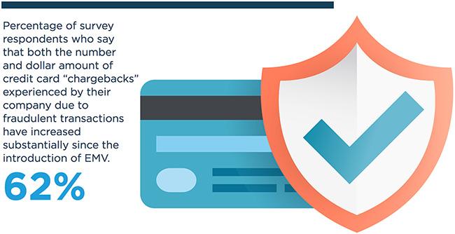 change fraud-fighting strategies