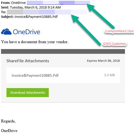 Office 365 phishing threats