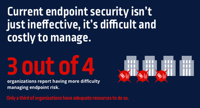 The 2017 State of Endpoint Security Risk Report
