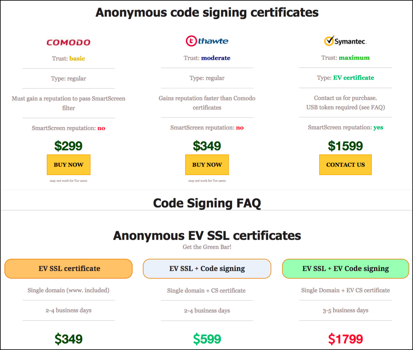 counterfeit digital certificates for sale