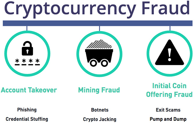 inside cryptocurrency fraud