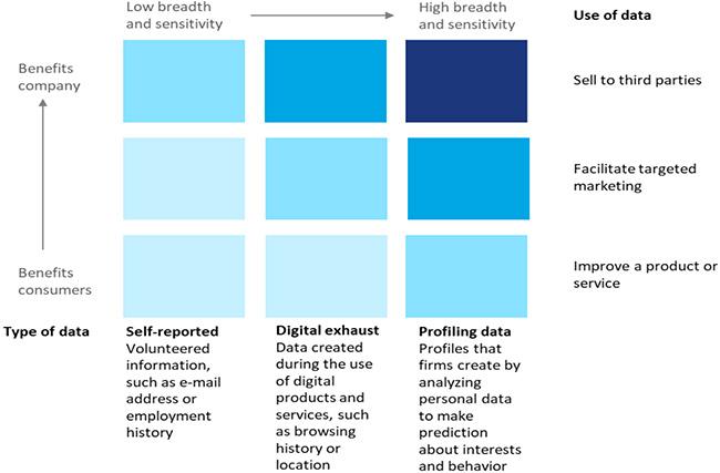 data privacy puzzle