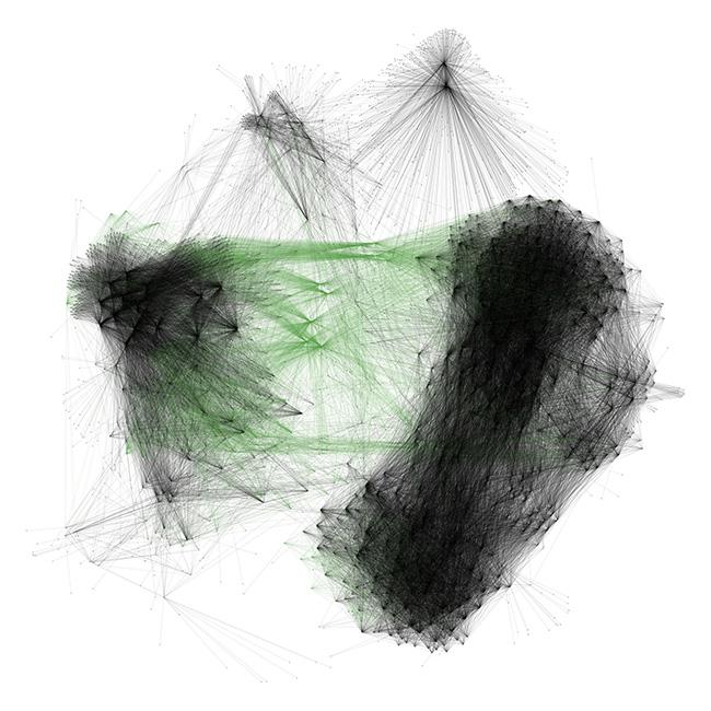 identify Twitter bots
