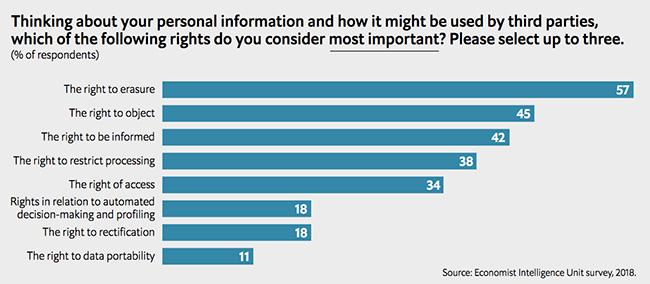 privacy invasions civil rights