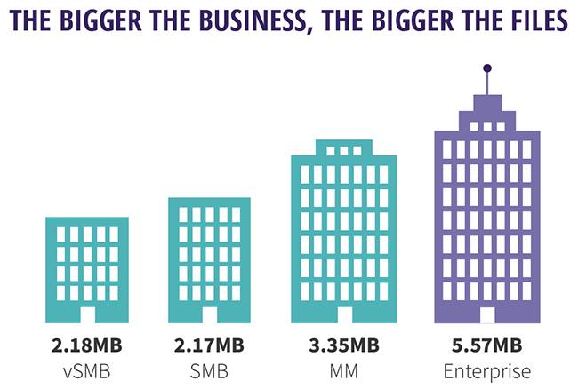 hybrid data storage