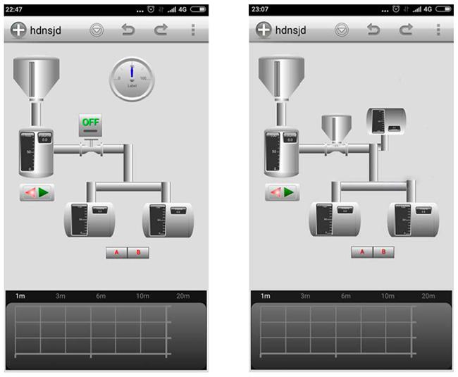 security vulnerabilities ICS mobile applications