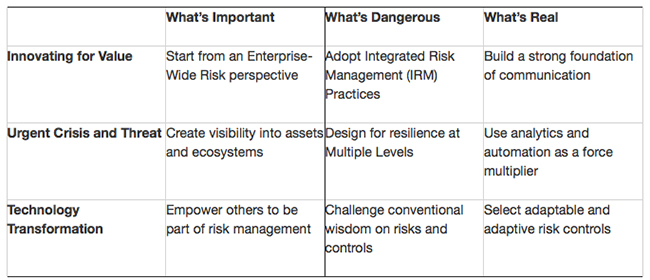 security leaders risk management