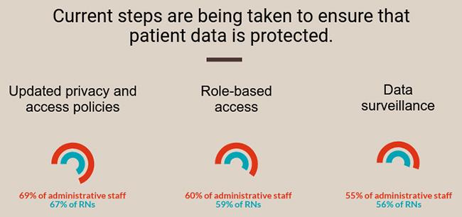 patient data breaches