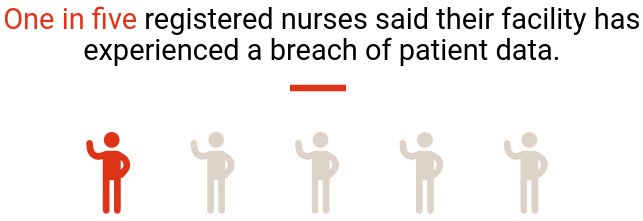 patient data breaches