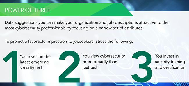 cybersecurity jobseekers