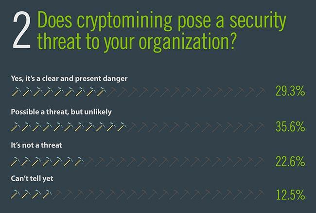 future cryptocurrencies cryptomining