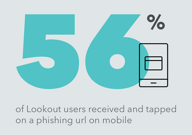 mobile phishing 2018 report