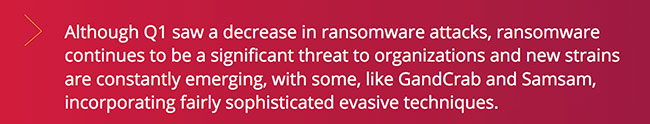 Morphisec Labs Threat Report q1 2018