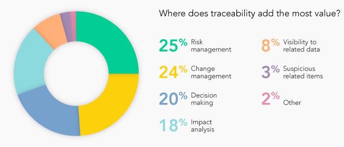 medical device industry risk management